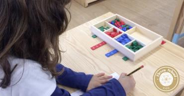 El aprendizaje activo de las matemáticas